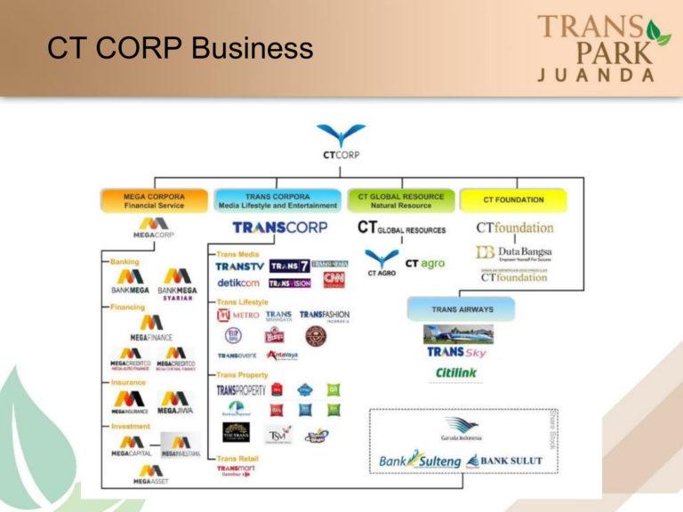 TransPark Juanda New-03