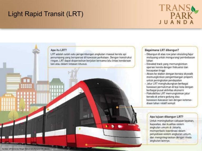 TransPark Juanda New-16